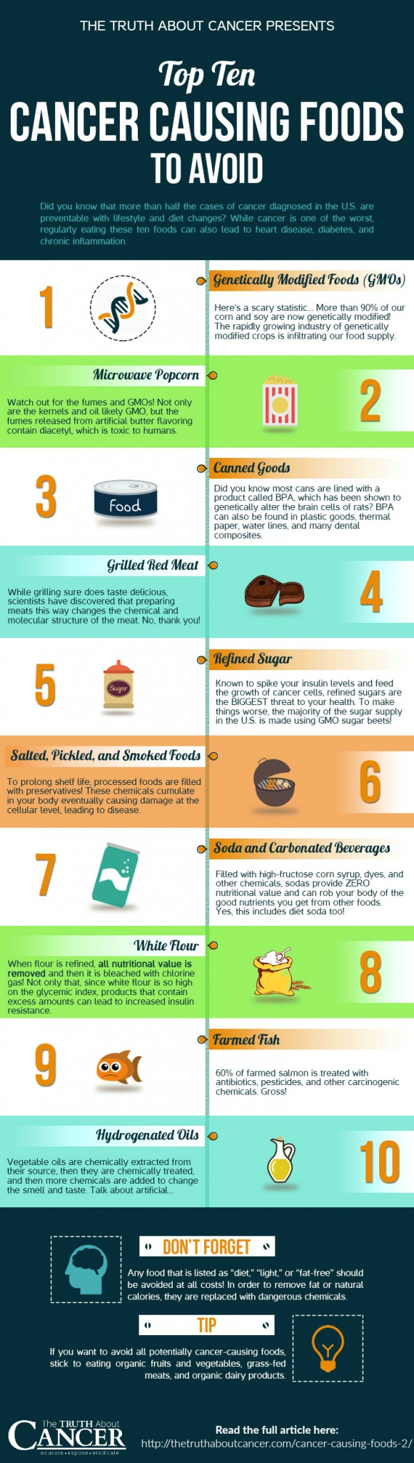 Top Ten Cancer Causing Foods to Avoid