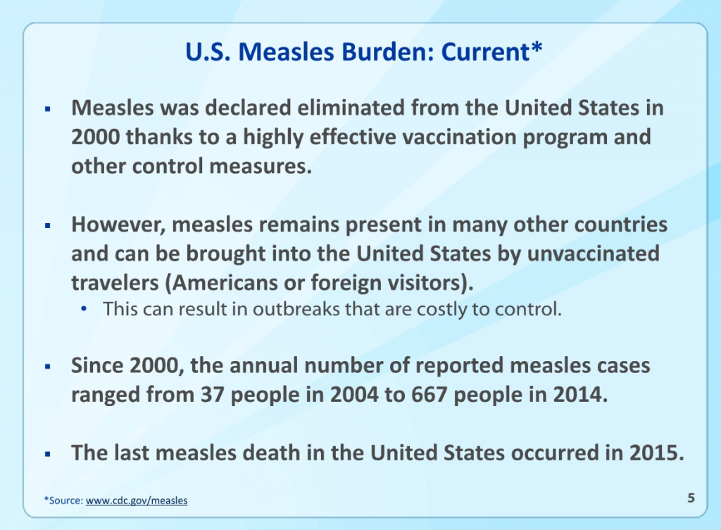 US measles statistics from the CDC