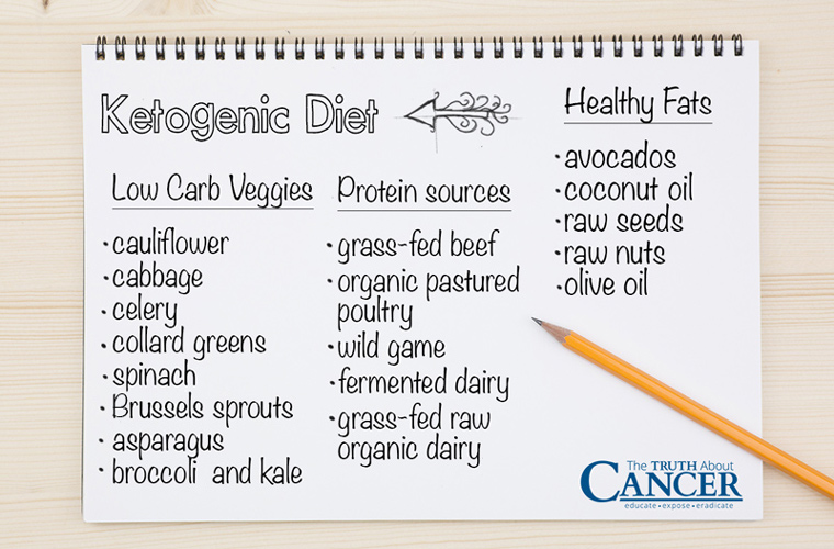 How The Ketogenic Diet Weakens Cancer Cells