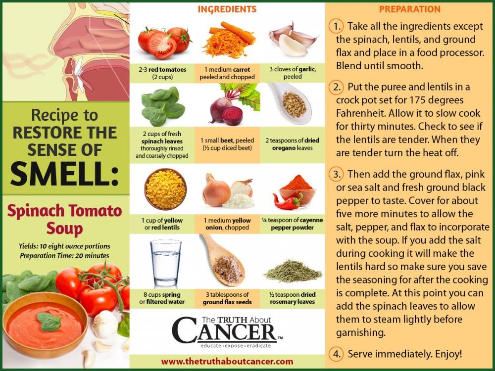 Restore-the-Sense-of-Smell-recipe-spinach-tomato-soup