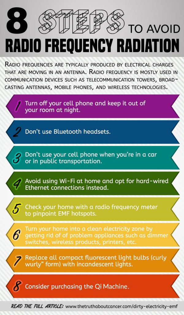 avoid radio frequency radiation