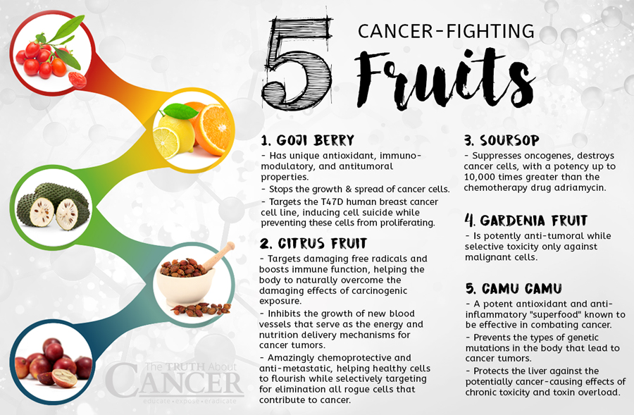 5 healthy fruits that fight cancer