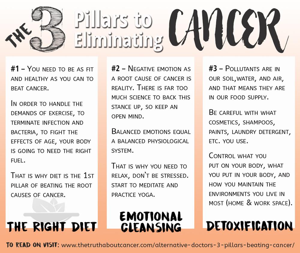 pillars-eliminating-cancer